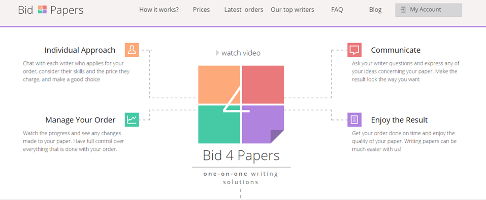 Bid4Papers.com services