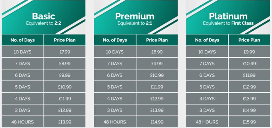 EssayAce.co.uk prices