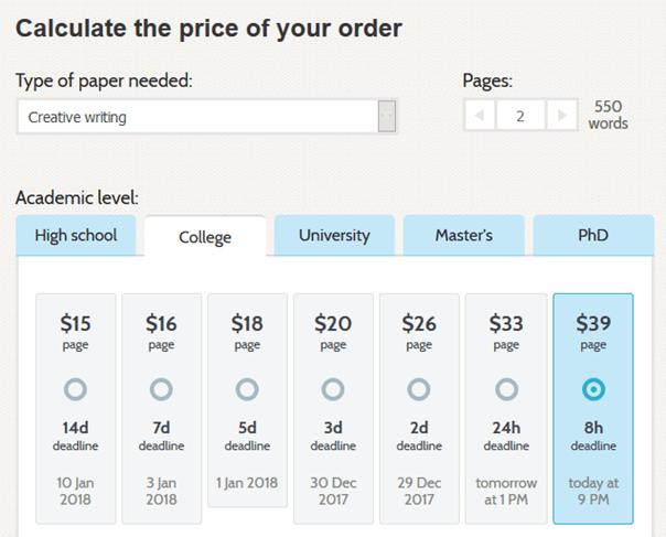 writingcities.net prices