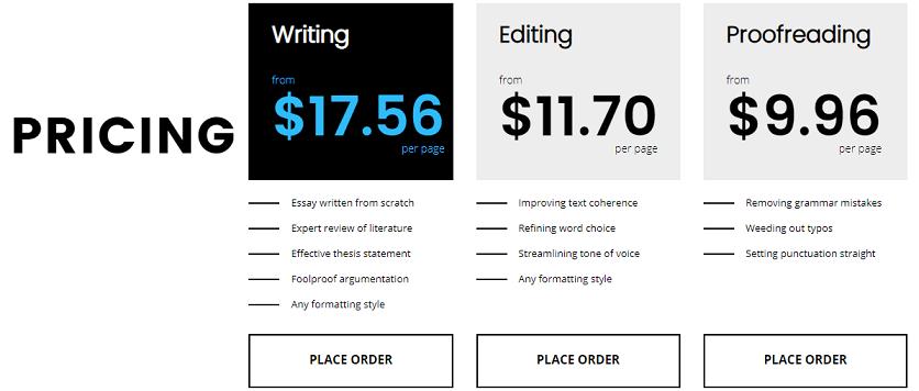 essaymill.com prices