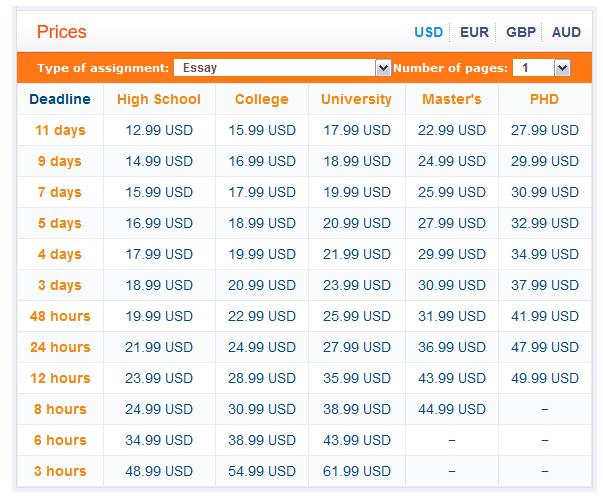 manyessays.com prices