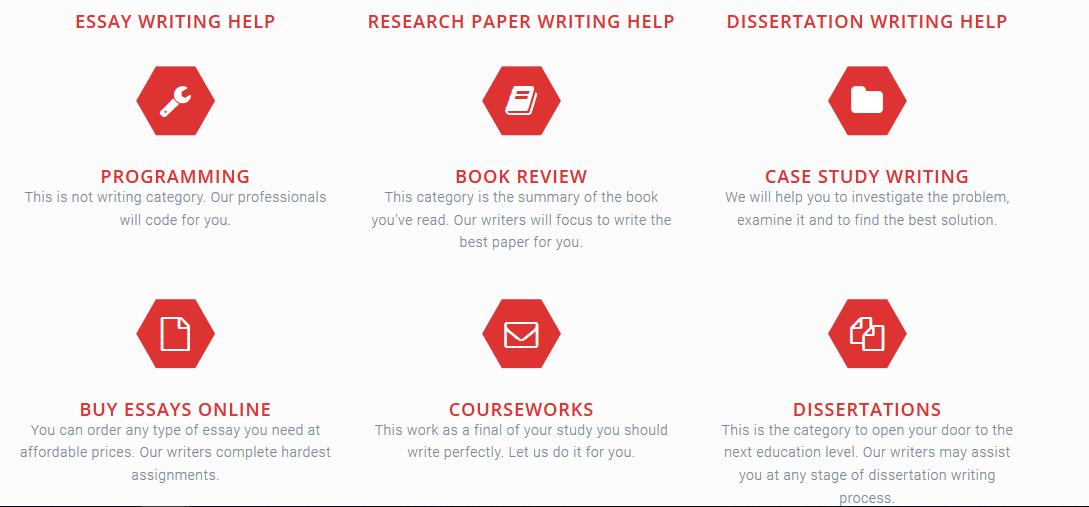 essaywritingland.com services