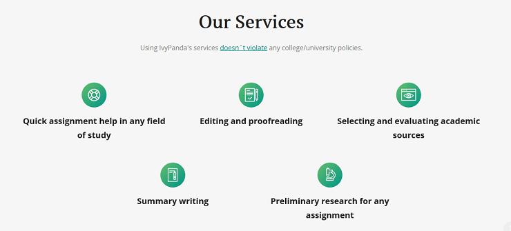 ivypanda.com services