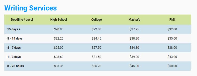 myessaygeek.com prices