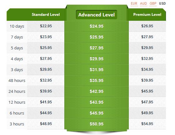 rushessay.com prices