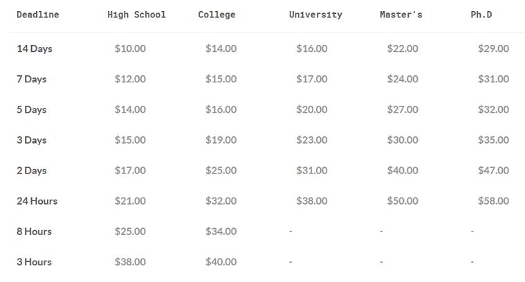 edudemius.com prices