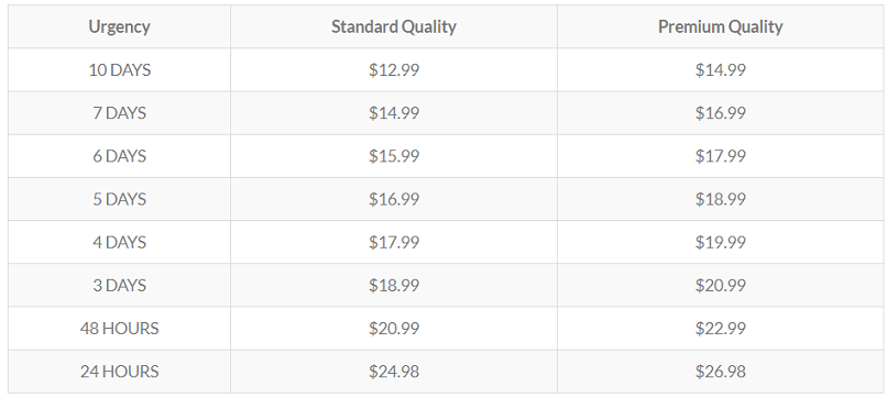 topassignmentservice.com price table